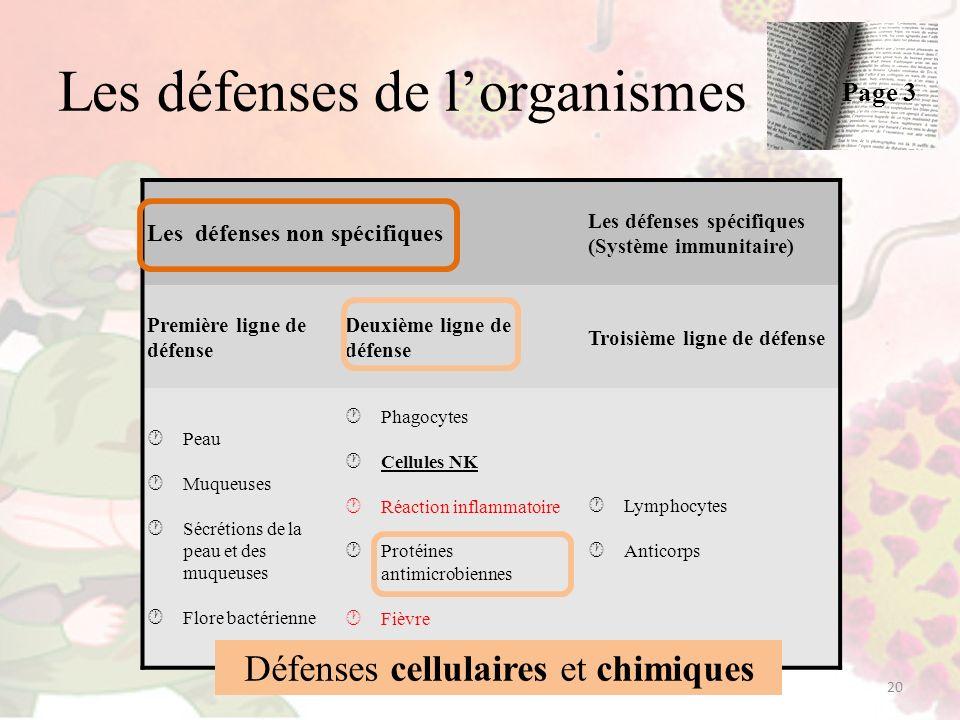 Les défenses de l'organismes