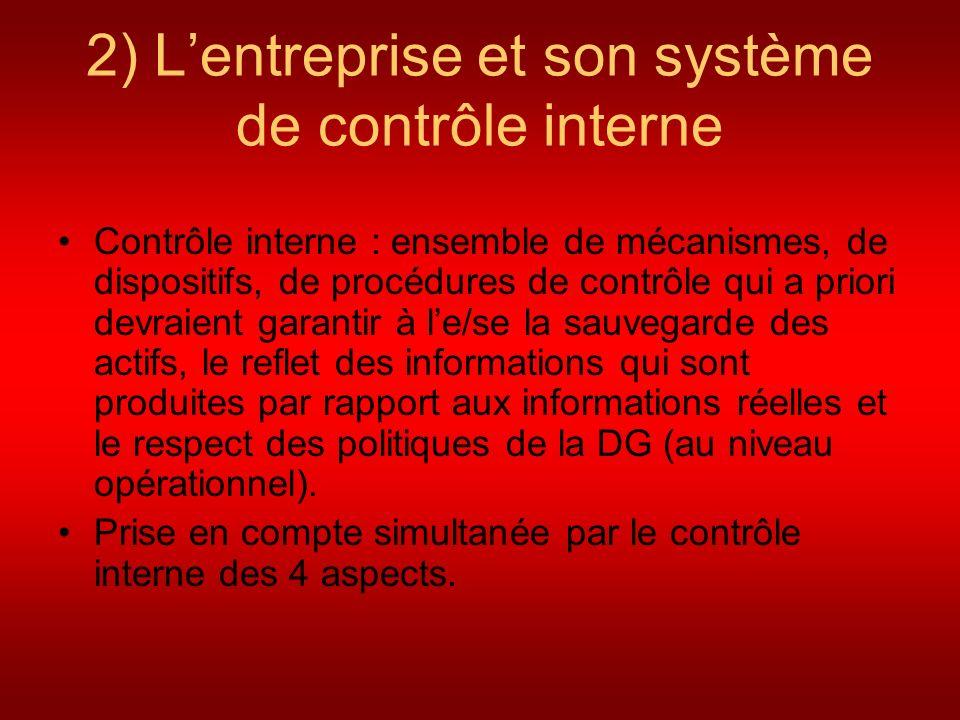2) L'entreprise et son système de contrôle interne