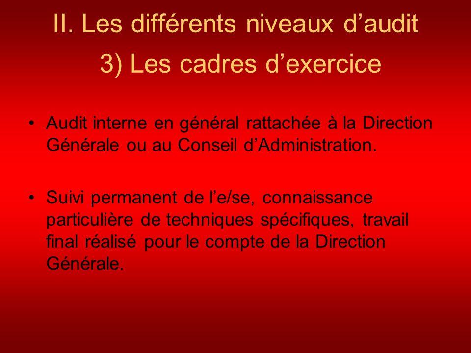 II. Les différents niveaux d'audit 3) Les cadres d'exercice