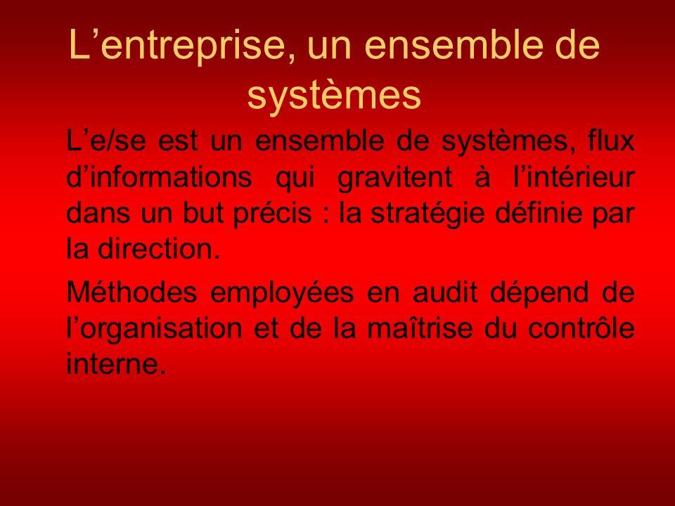 L'entreprise, un ensemble de systèmes