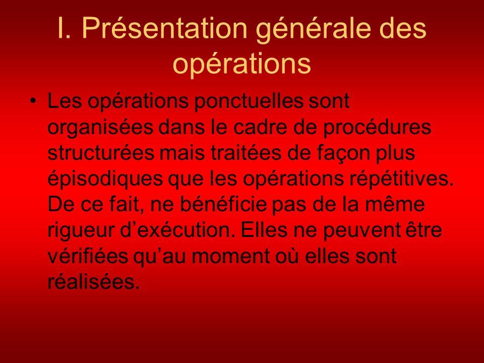 I. Présentation générale des opérations