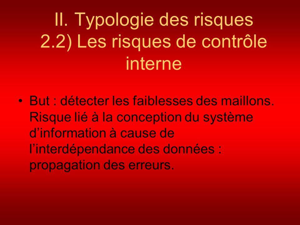 II. Typologie des risques 2.2) Les risques de contrôle interne
