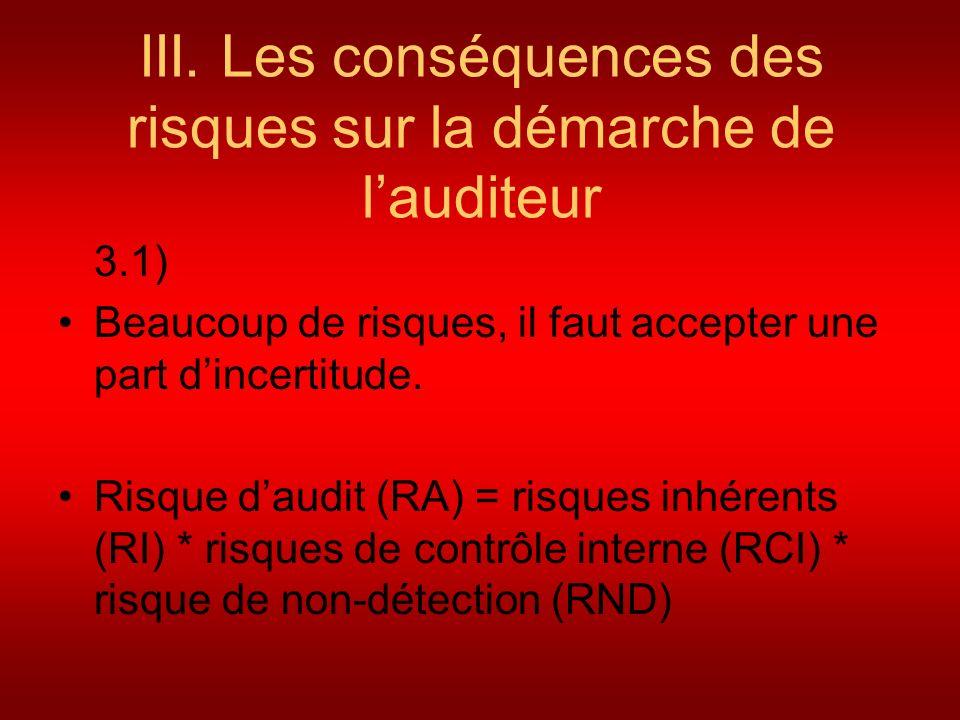 III. Les conséquences des risques sur la démarche de l'auditeur