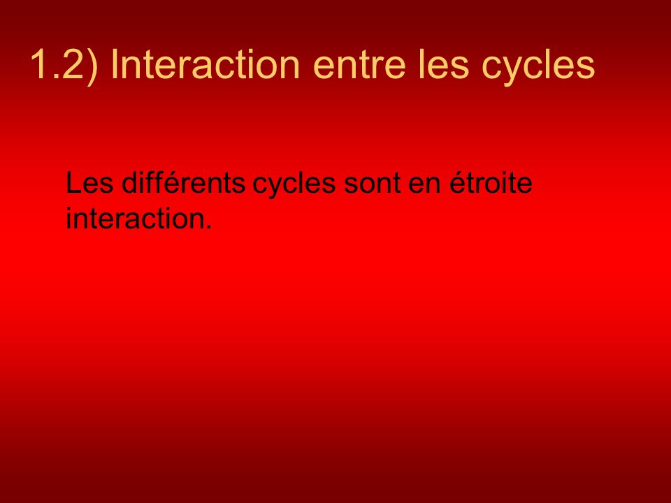 1.2) Interaction entre les cycles