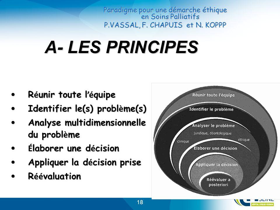 A- LES PRINCIPES Réunir toute l'équipe Identifier le(s) problème(s)