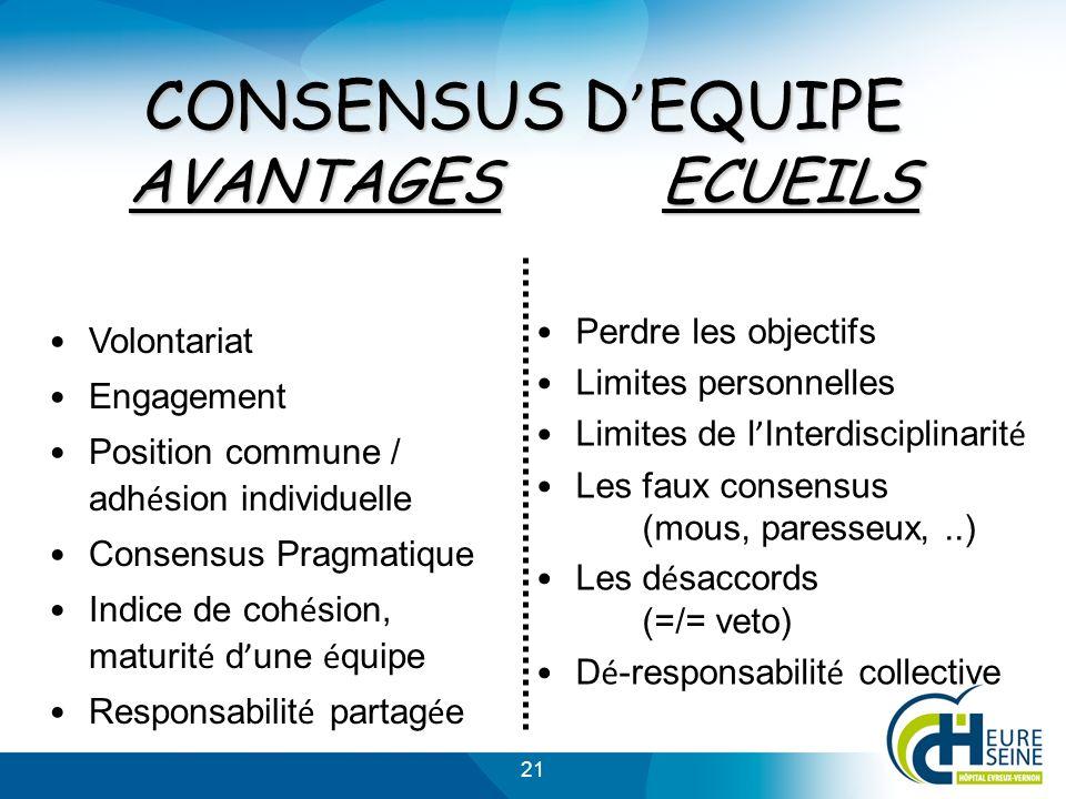 CONSENSUS D'EQUIPE AVANTAGES ECUEILS