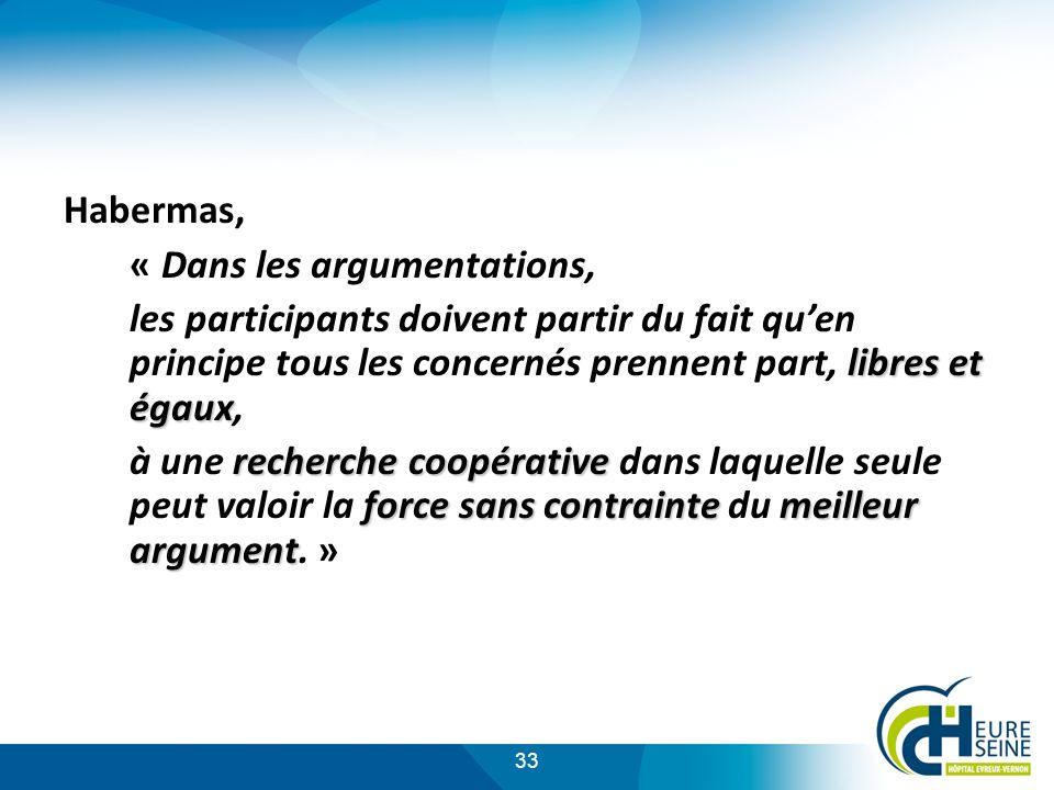 Habermas, « Dans les argumentations, les participants doivent partir du fait qu'en principe tous les concernés prennent part, libres et égaux,