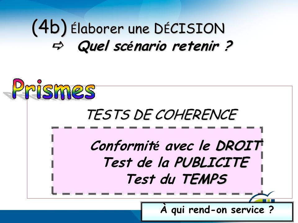 (4b) Élaborer une DÉCISION  Quel scénario retenir