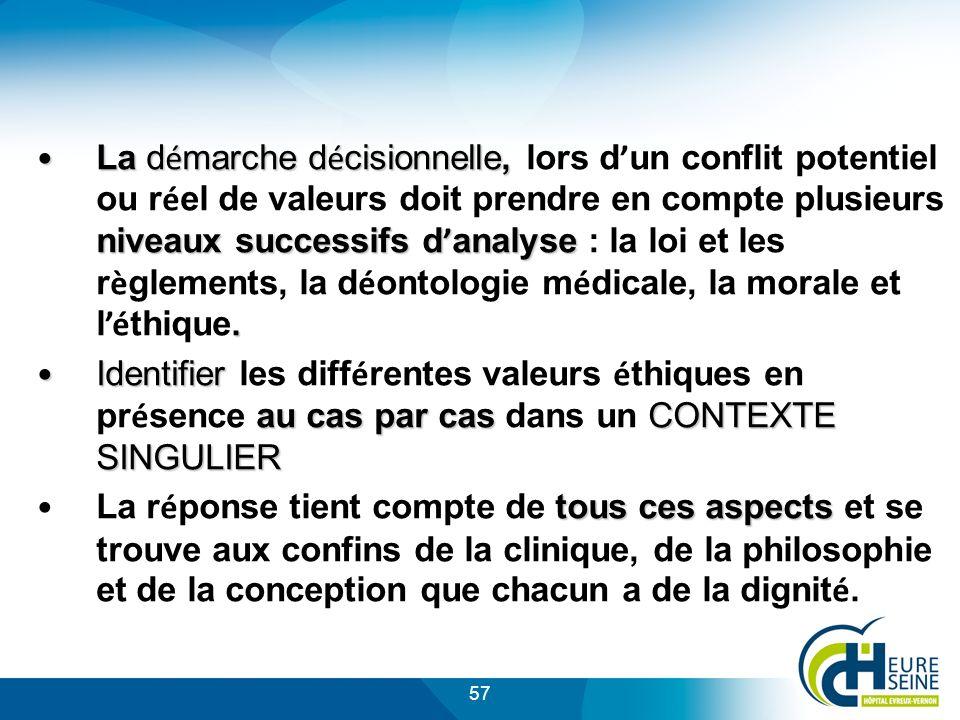 La démarche décisionnelle, lors d'un conflit potentiel ou réel de valeurs doit prendre en compte plusieurs niveaux successifs d'analyse : la loi et les règlements, la déontologie médicale, la morale et l'éthique.