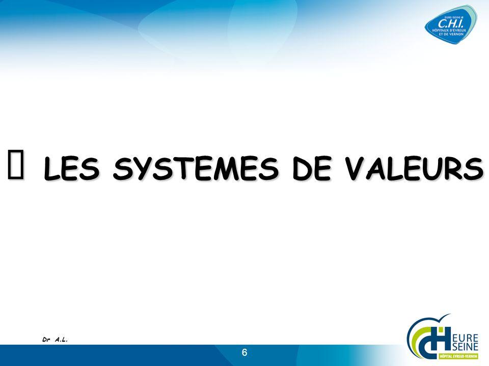 ΠLES SYSTEMES DE VALEURS
