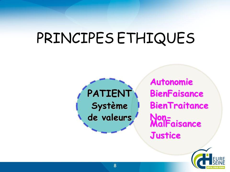 PATIENT Système de valeurs
