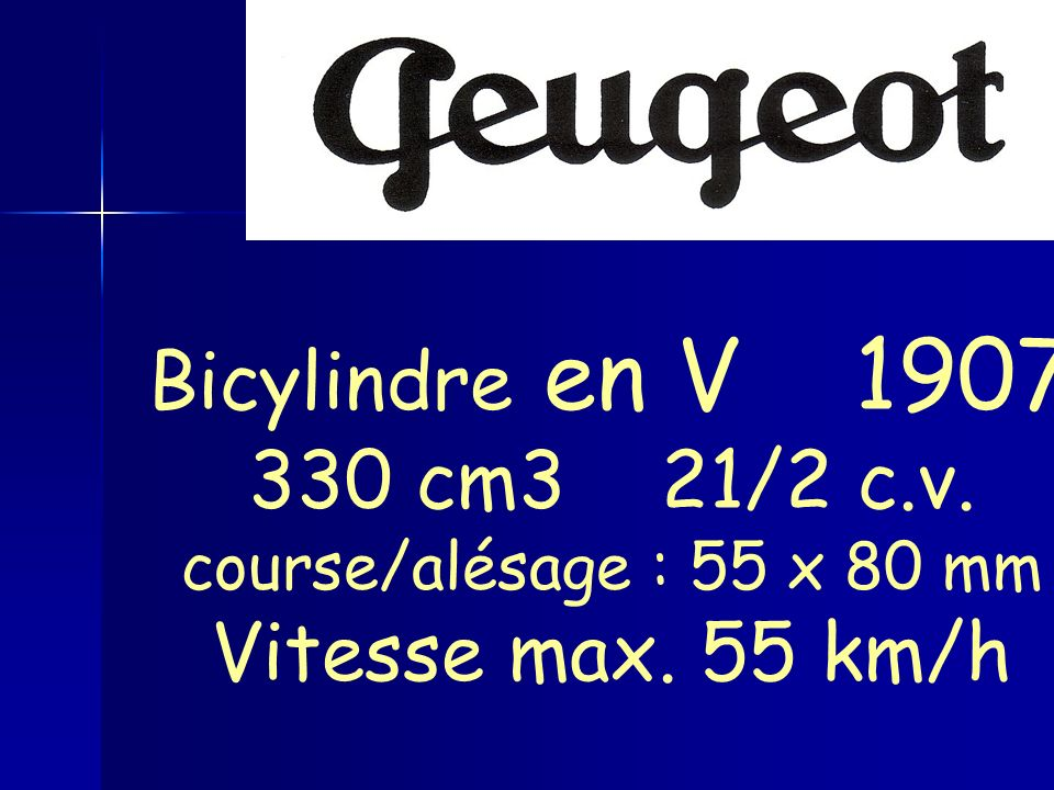 Bicylindre en V 1907 330 cm3 21/2 c.v. Vitesse max. 55 km/h