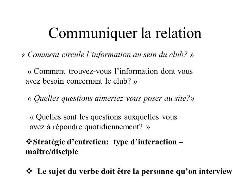 Communiquer la relation