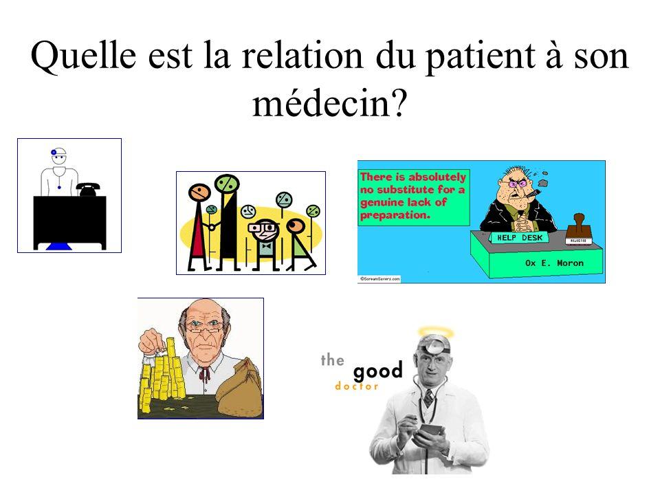 Quelle est la relation du patient à son médecin