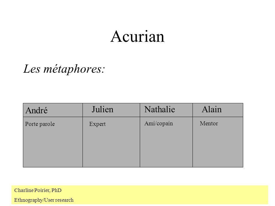 Acurian Les métaphores: André Julien Nathalie Alain Porte parole