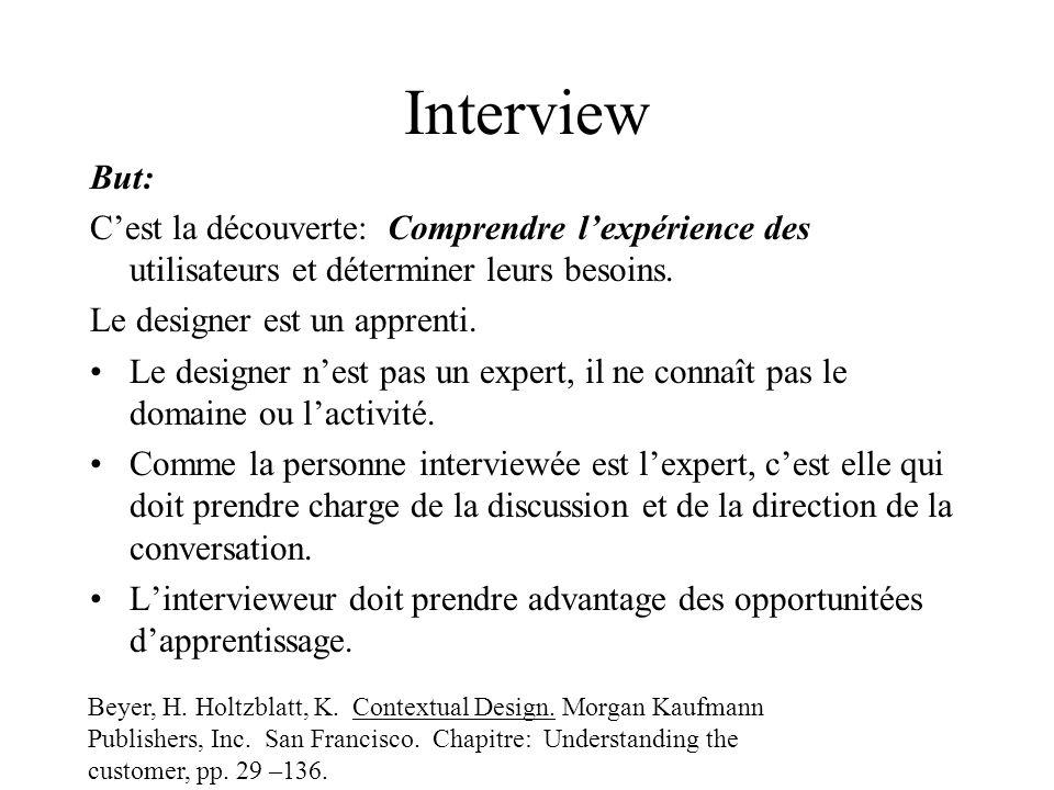 Interview But: C'est la découverte: Comprendre l'expérience des utilisateurs et déterminer leurs besoins.