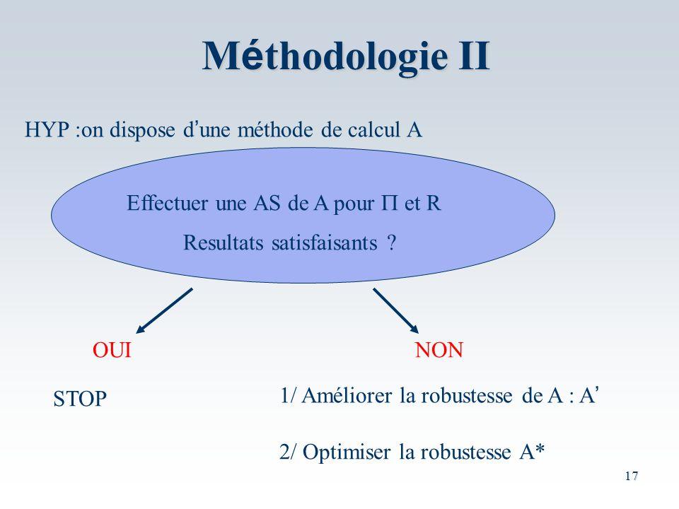 Méthodologie II HYP :on dispose d'une méthode de calcul A