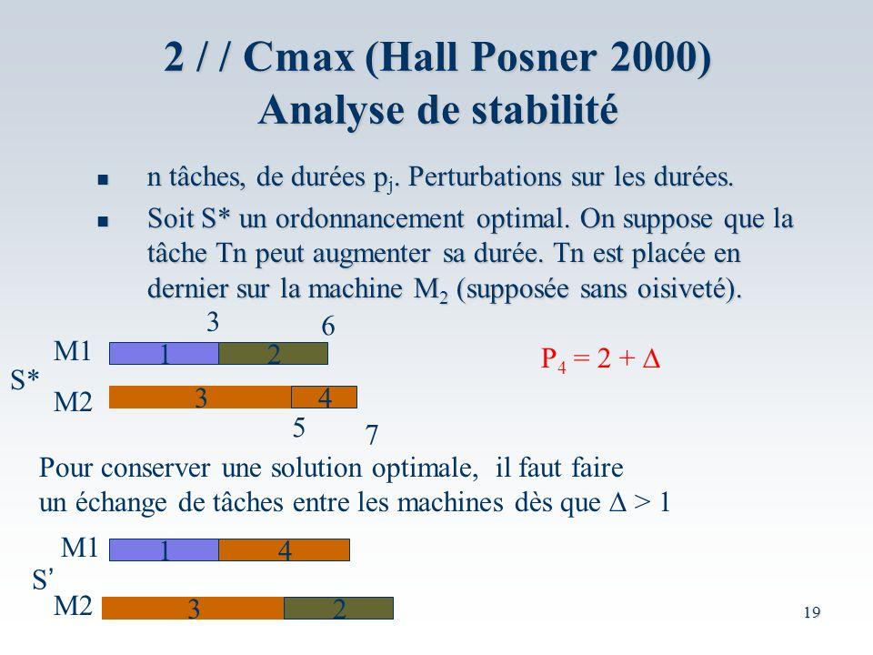 2 / / Cmax (Hall Posner 2000) Analyse de stabilité
