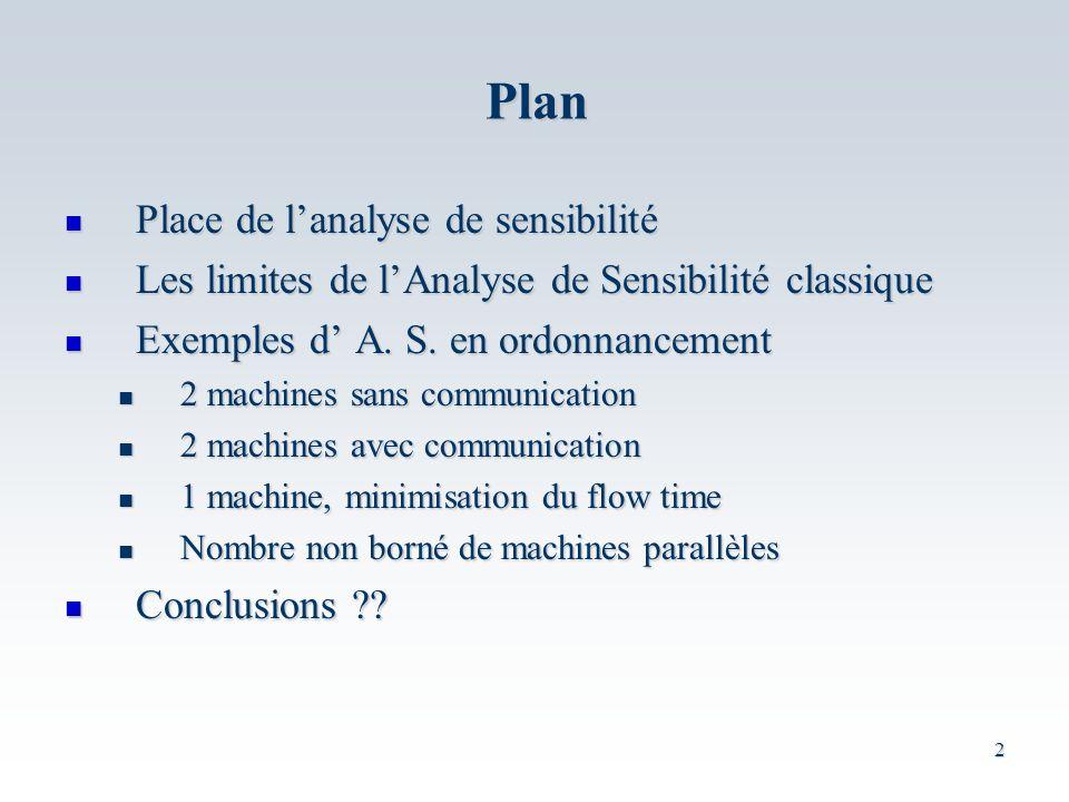 Plan Place de l'analyse de sensibilité