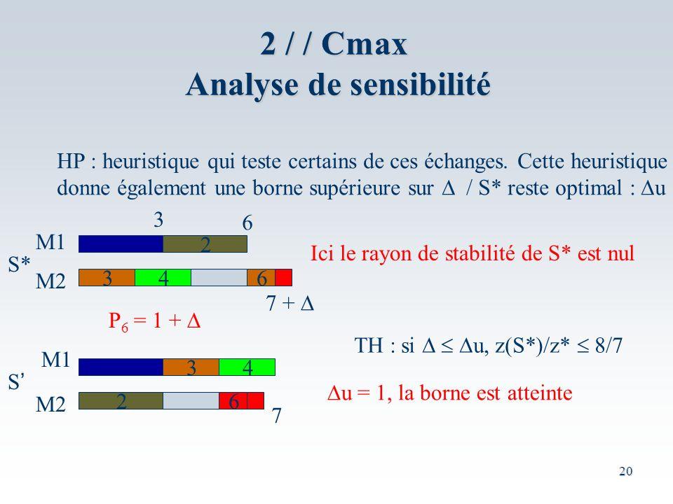 2 / / Cmax Analyse de sensibilité