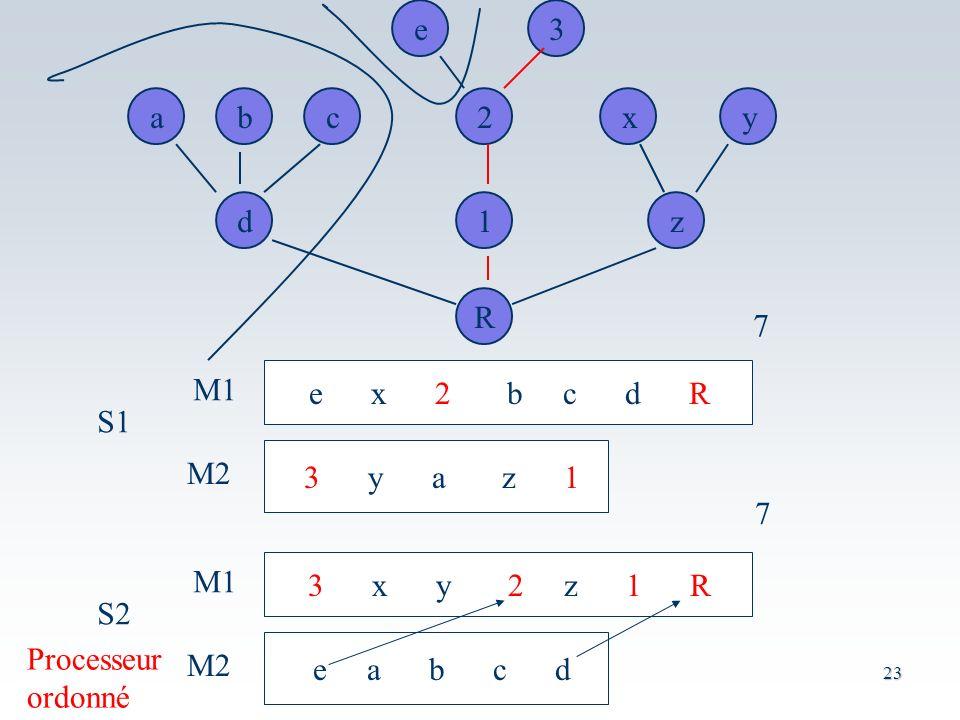 a c. b. e. 3. x. 2. y. d. R. z. 1. e x 2 b c d R. 3 y a z 1.