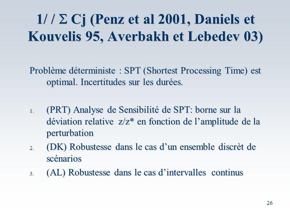1/ / S Cj (Penz et al 2001, Daniels et Kouvelis 95, Averbakh et Lebedev 03)
