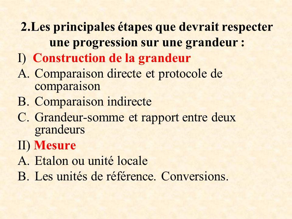 2.Les principales étapes que devrait respecter une progression sur une grandeur :