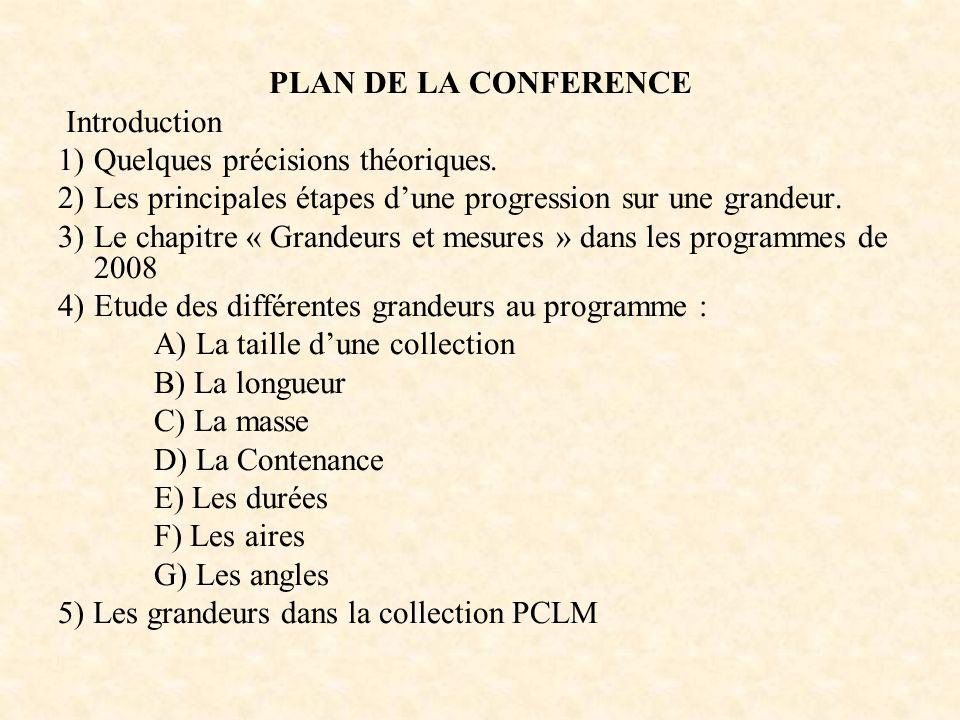 PLAN DE LA CONFERENCE Introduction. 1) Quelques précisions théoriques. 2) Les principales étapes d'une progression sur une grandeur.