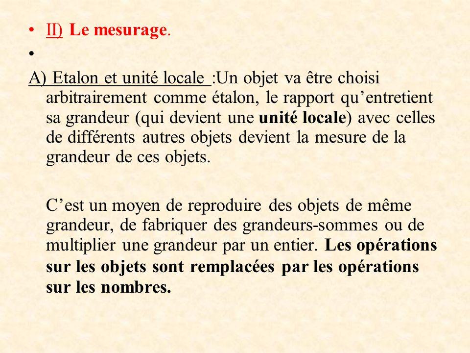 II) Le mesurage.