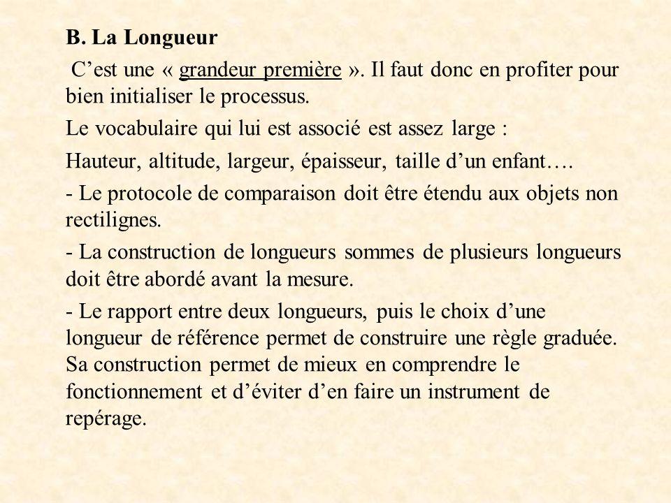 B. La Longueur C'est une « grandeur première ». Il faut donc en profiter pour bien initialiser le processus.