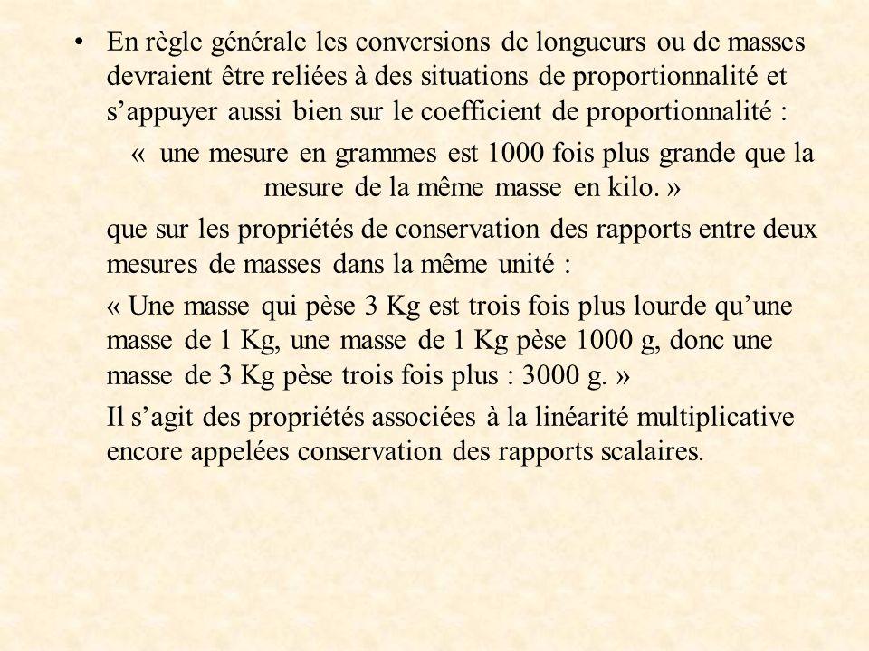 En règle générale les conversions de longueurs ou de masses devraient être reliées à des situations de proportionnalité et s'appuyer aussi bien sur le coefficient de proportionnalité :