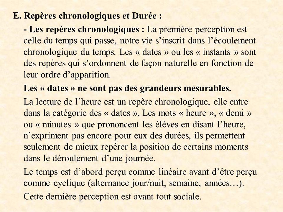 E. Repères chronologiques et Durée :