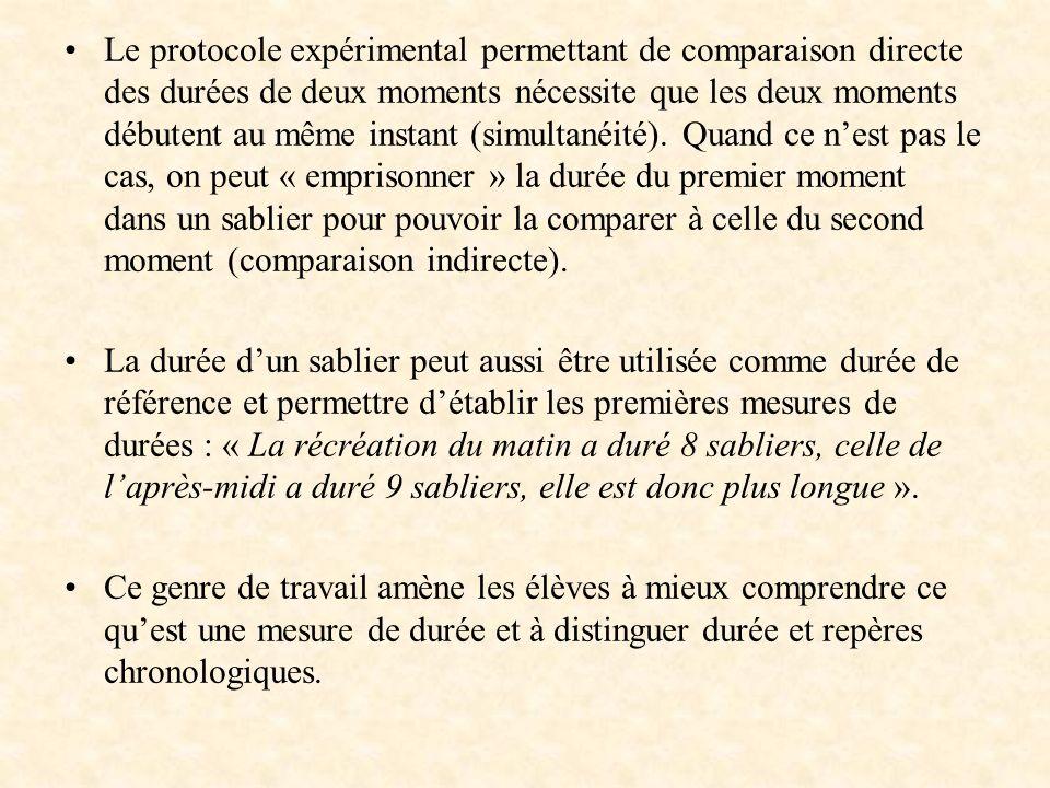 Le protocole expérimental permettant de comparaison directe des durées de deux moments nécessite que les deux moments débutent au même instant (simultanéité). Quand ce n'est pas le cas, on peut « emprisonner » la durée du premier moment dans un sablier pour pouvoir la comparer à celle du second moment (comparaison indirecte).