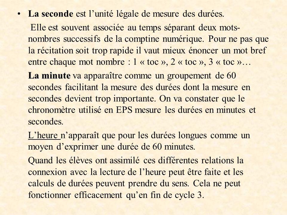 La seconde est l'unité légale de mesure des durées.