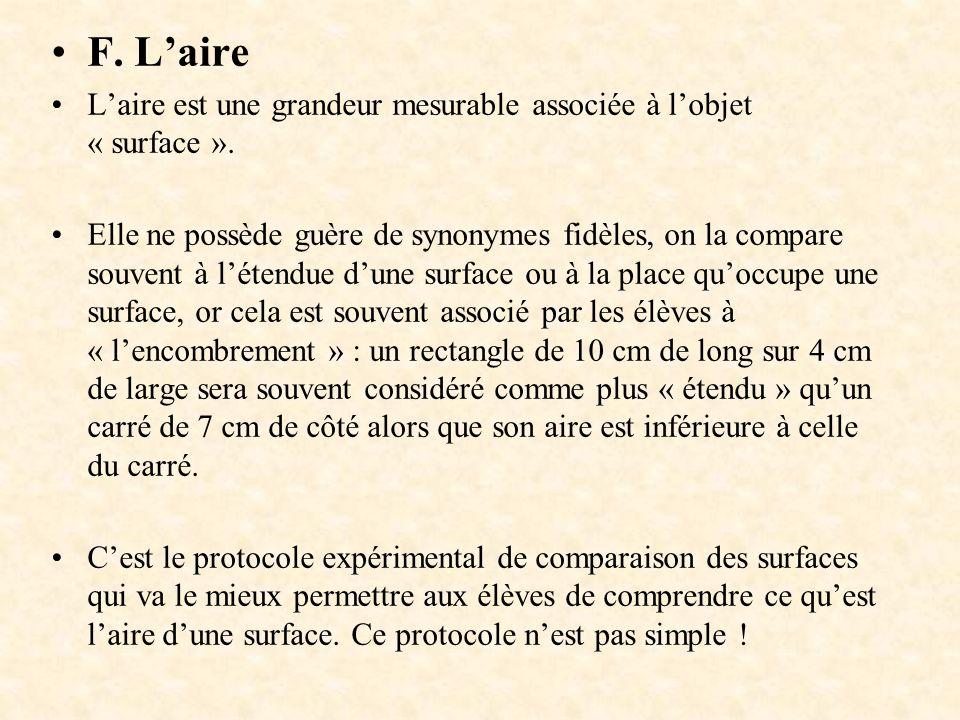 F. L'aire L'aire est une grandeur mesurable associée à l'objet « surface ».