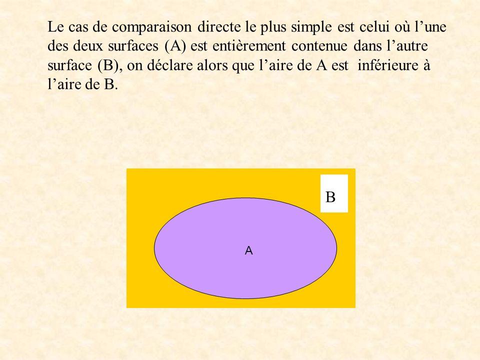 Le cas de comparaison directe le plus simple est celui où l'une des deux surfaces (A) est entièrement contenue dans l'autre surface (B), on déclare alors que l'aire de A est inférieure à l'aire de B.