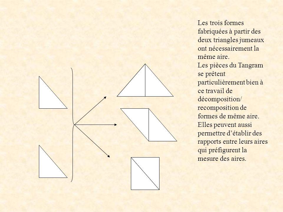 Les trois formes fabriquées à partir des deux triangles jumeaux ont nécessairement la même aire.
