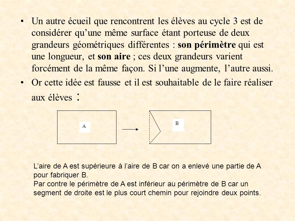 Un autre écueil que rencontrent les élèves au cycle 3 est de considérer qu'une même surface étant porteuse de deux grandeurs géométriques différentes : son périmètre qui est une longueur, et son aire ; ces deux grandeurs varient forcément de la même façon. Si l'une augmente, l'autre aussi.