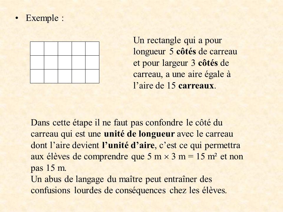 Exemple : Un rectangle qui a pour longueur 5 côtés de carreau et pour largeur 3 côtés de carreau, a une aire égale à l'aire de 15 carreaux.
