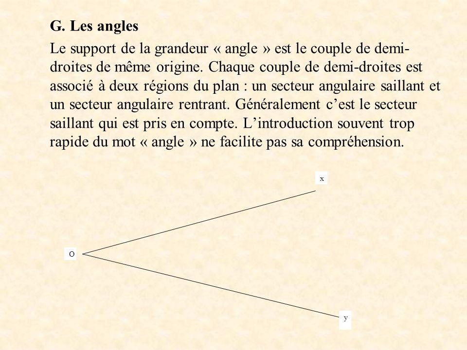 G. Les angles