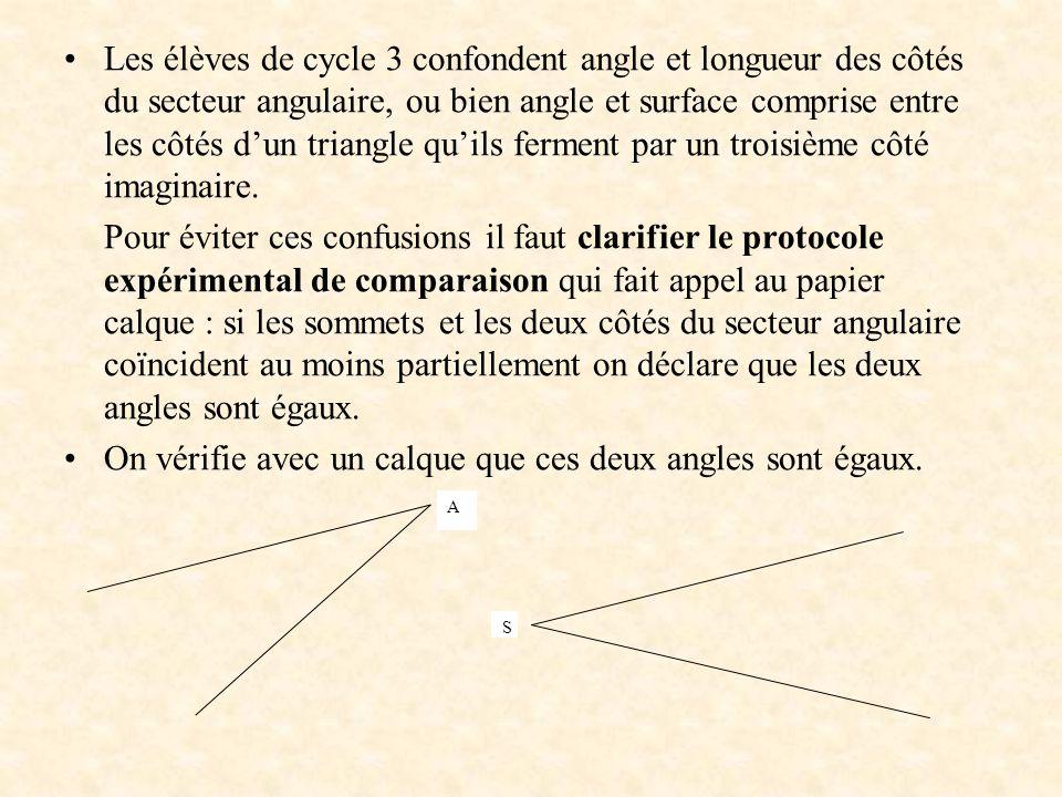 On vérifie avec un calque que ces deux angles sont égaux.