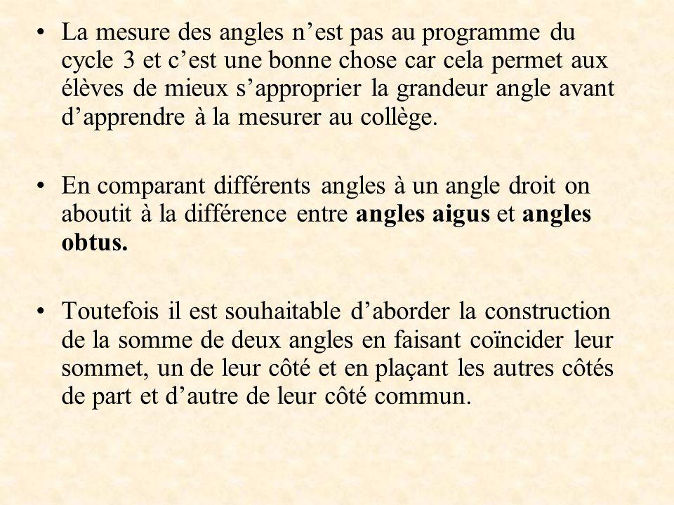 La mesure des angles n'est pas au programme du cycle 3 et c'est une bonne chose car cela permet aux élèves de mieux s'approprier la grandeur angle avant d'apprendre à la mesurer au collège.