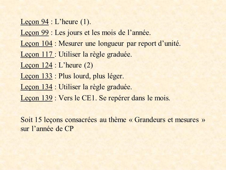 Leçon 94 : L'heure (1). Leçon 99 : Les jours et les mois de l'année. Leçon 104 : Mesurer une longueur par report d'unité.