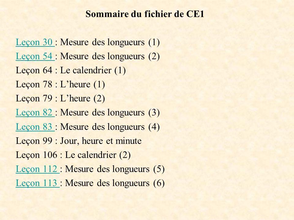 Sommaire du fichier de CE1