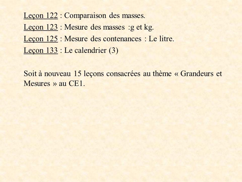 Leçon 122 : Comparaison des masses.