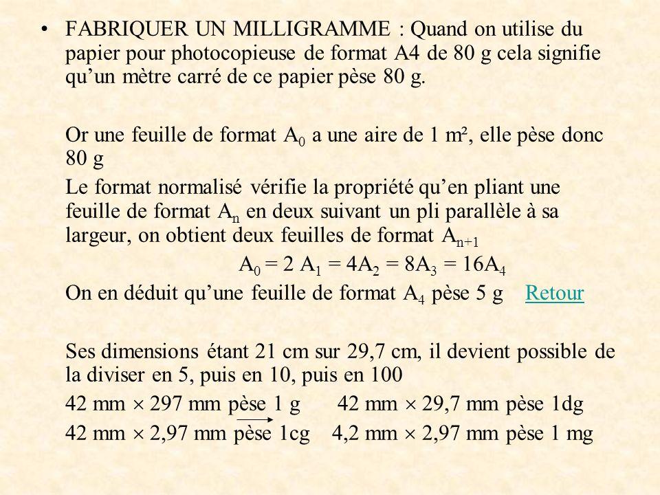 FABRIQUER UN MILLIGRAMME : Quand on utilise du papier pour photocopieuse de format A4 de 80 g cela signifie qu'un mètre carré de ce papier pèse 80 g.
