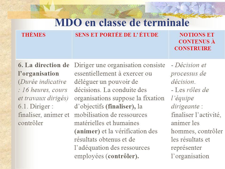 MDO en classe de terminale