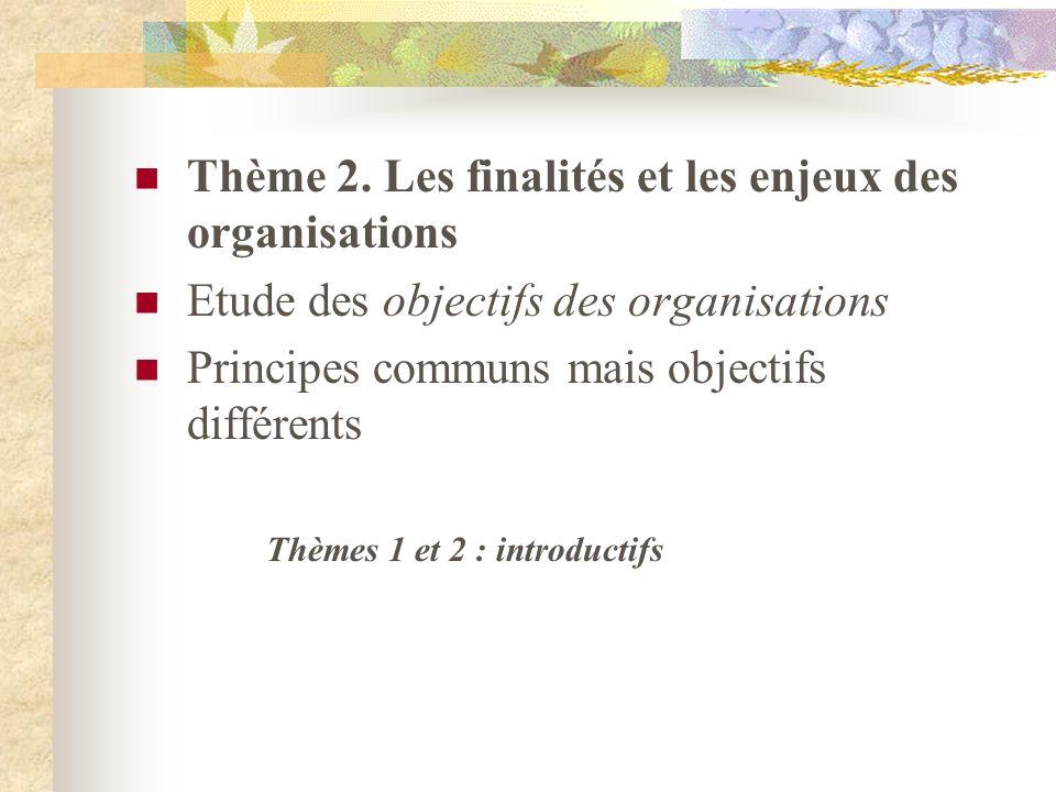 Thème 2. Les finalités et les enjeux des organisations