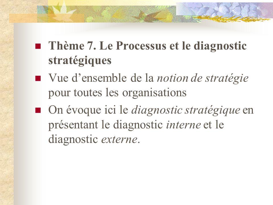 Thème 7. Le Processus et le diagnostic stratégiques