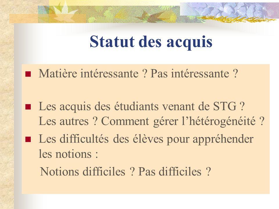 Statut des acquis Matière intéressante Pas intéressante